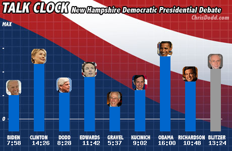 dem-debate-talkchart.png