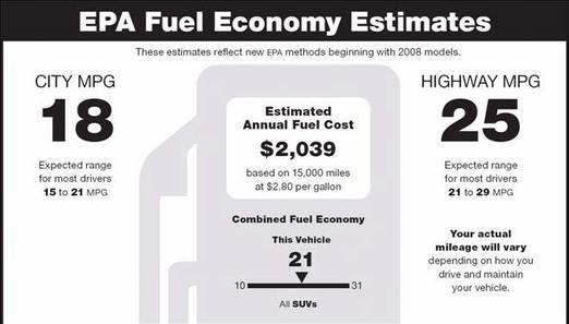 fueleconomypage-thumb.jpg